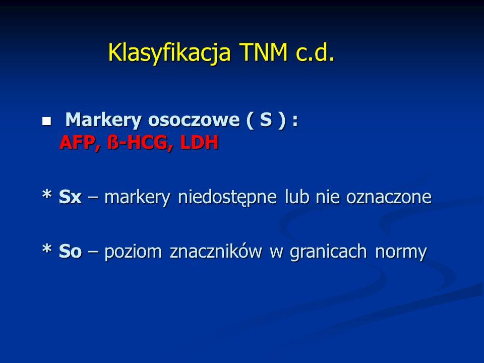 Klasyfikacja TNM c.d. Markery osoczowe ( S ) : AFP, ß-HCG, LDH