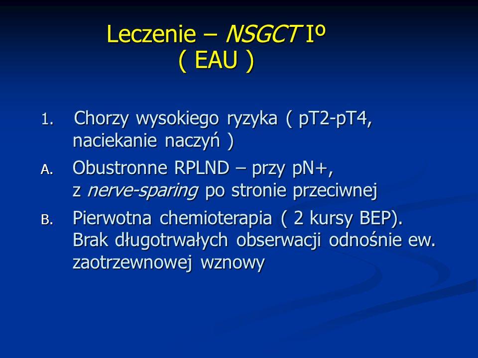 Leczenie – NSGCT Iº ( EAU )
