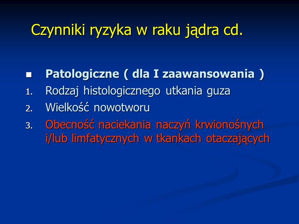 Czynniki ryzyka w raku jądra cd.