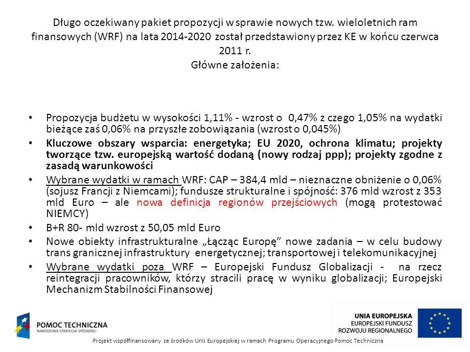B+R 80- mld wzrost z 50,05 mld Euro
