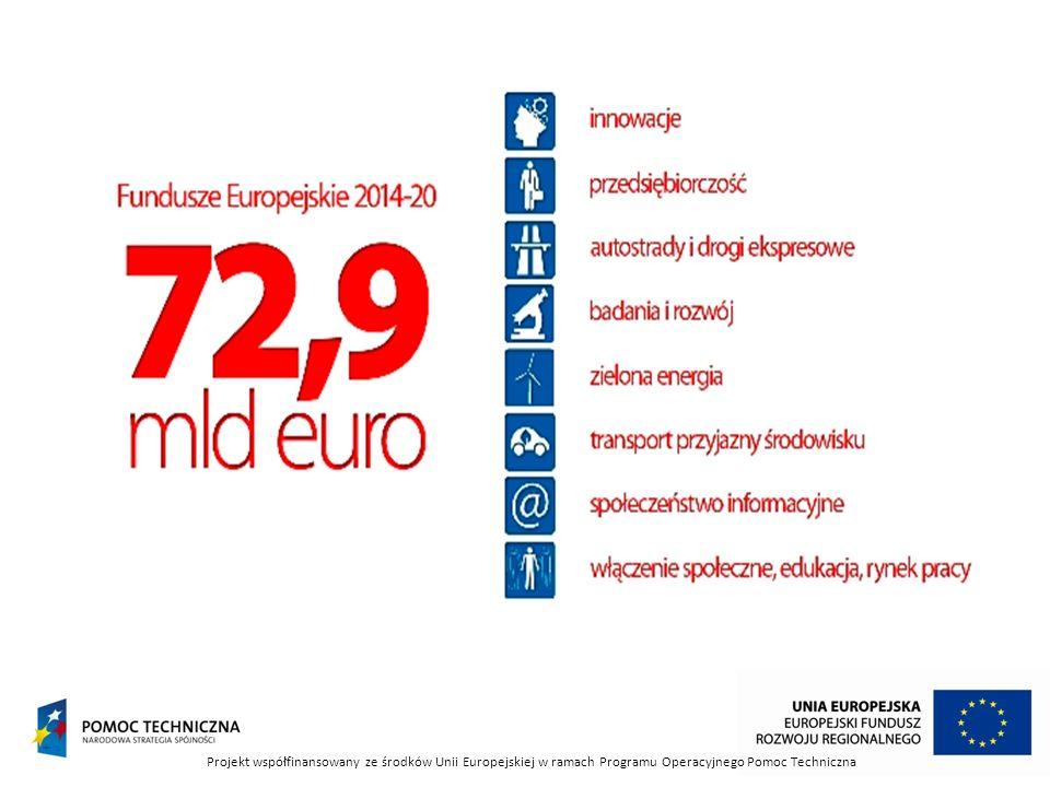 Projekt współfinansowany ze środków Unii Europejskiej w ramach Programu Operacyjnego Pomoc Techniczna
