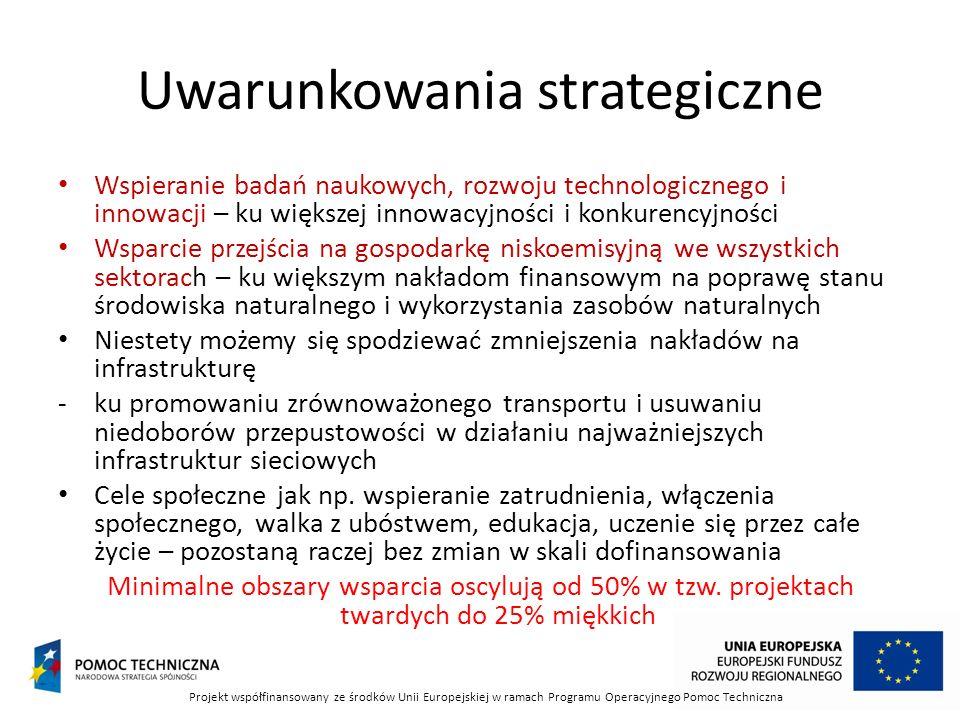 Uwarunkowania strategiczne