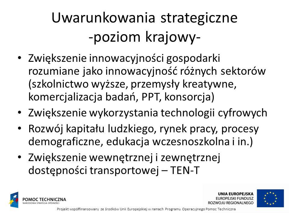 Uwarunkowania strategiczne -poziom krajowy-