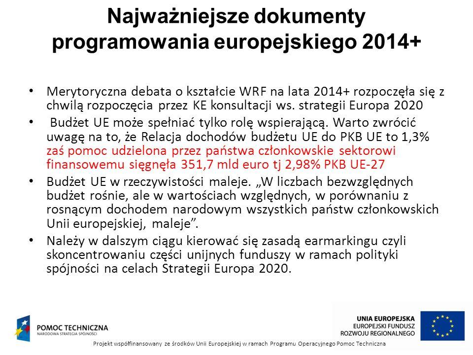 Najważniejsze dokumenty programowania europejskiego 2014+