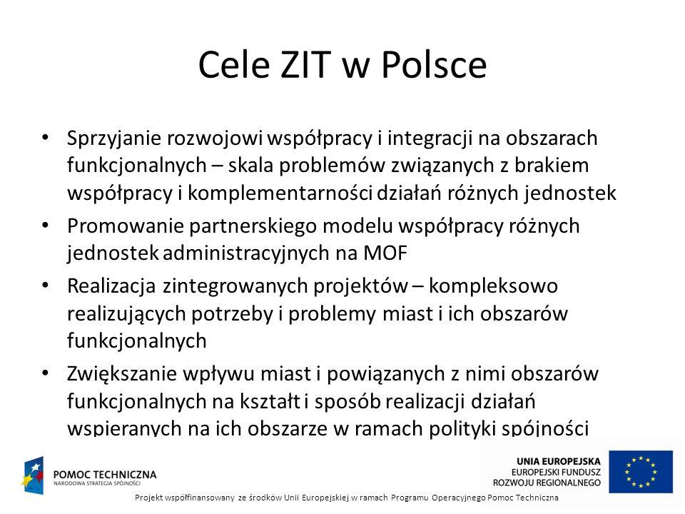 Cele ZIT w Polsce