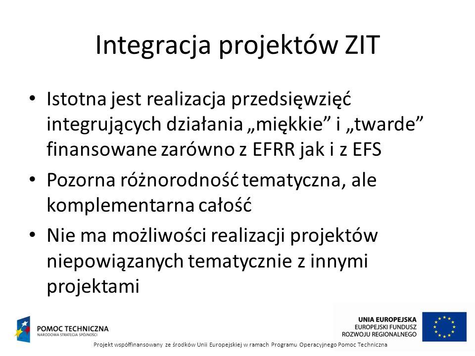 Integracja projektów ZIT