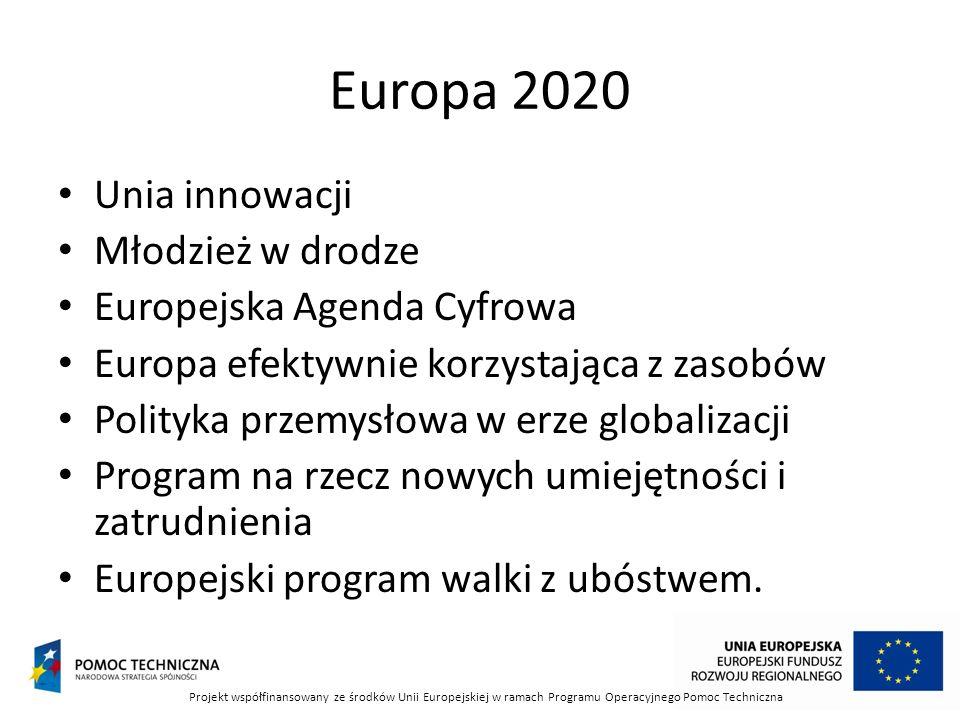Europa 2020 Unia innowacji Młodzież w drodze Europejska Agenda Cyfrowa