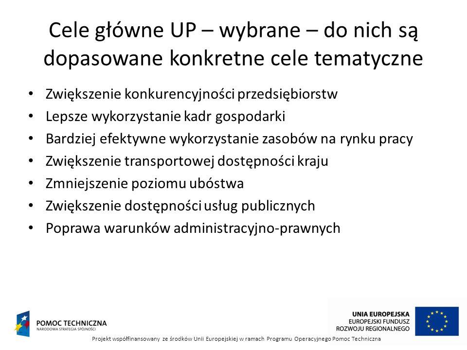 Cele główne UP – wybrane – do nich są dopasowane konkretne cele tematyczne