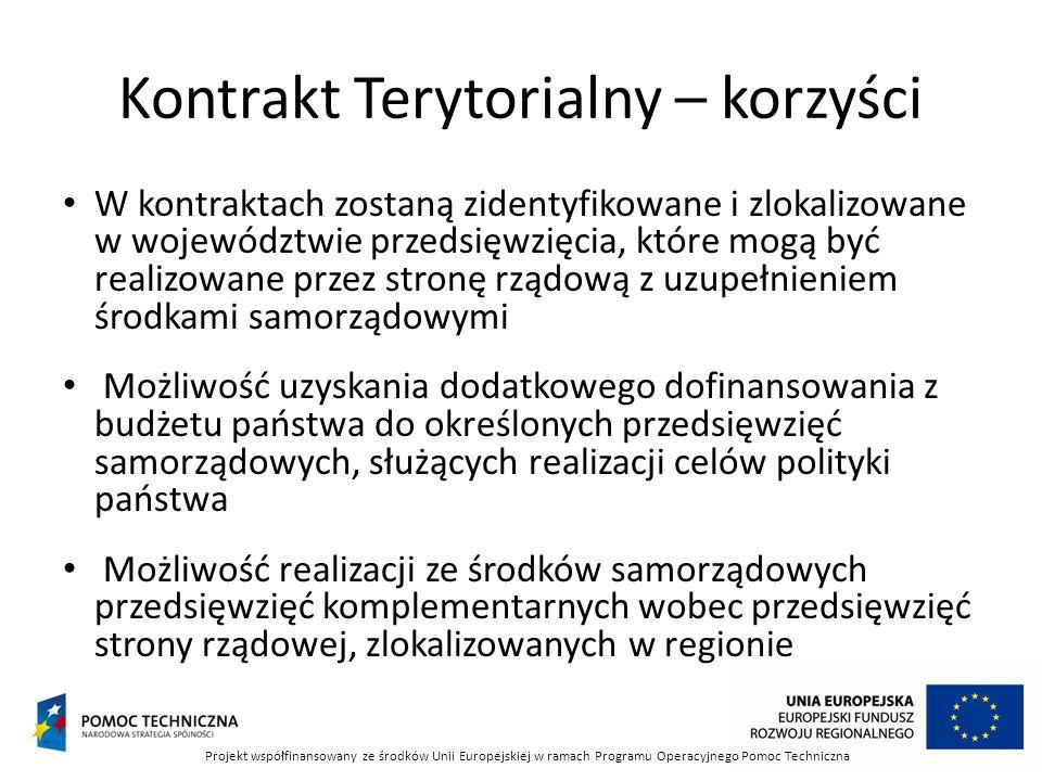 Kontrakt Terytorialny – korzyści