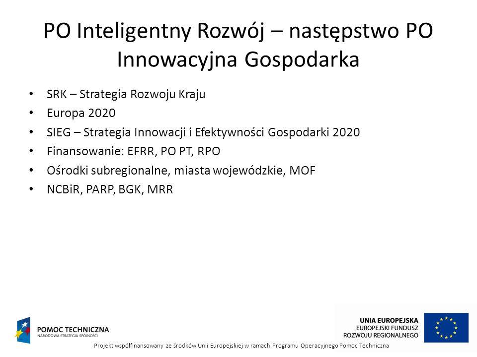 PO Inteligentny Rozwój – następstwo PO Innowacyjna Gospodarka
