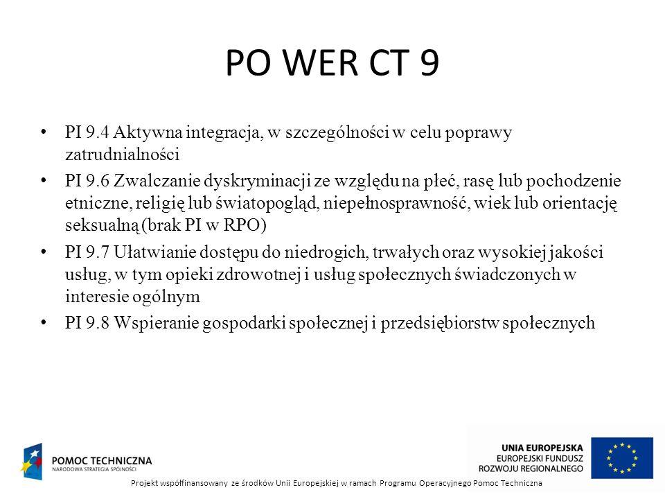 PO WER CT 9 PI 9.4 Aktywna integracja, w szczególności w celu poprawy zatrudnialności.