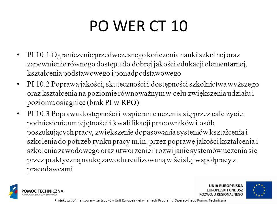 PO WER CT 10