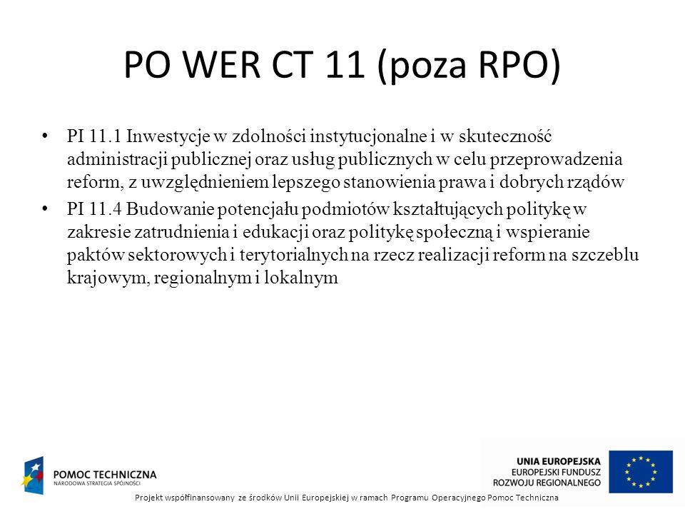 PO WER CT 11 (poza RPO)