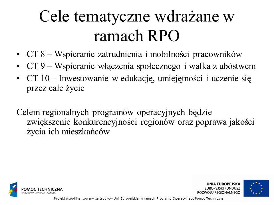 Cele tematyczne wdrażane w ramach RPO