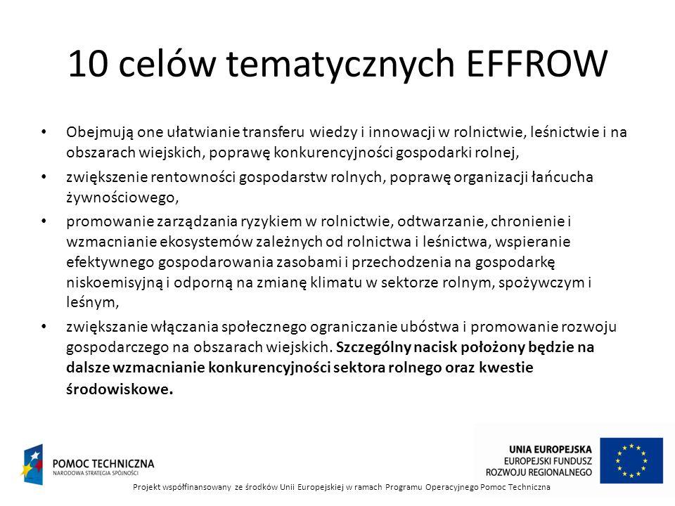 10 celów tematycznych EFFROW