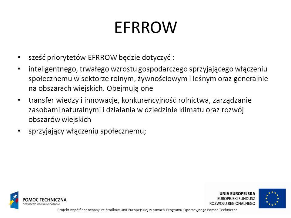 EFRROW sześć priorytetów EFRROW będzie dotyczyć :