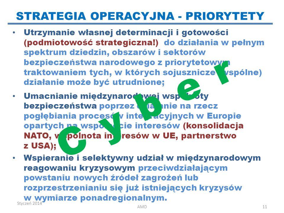 STRATEGIA OPERACYJNA - PRIORYTETY
