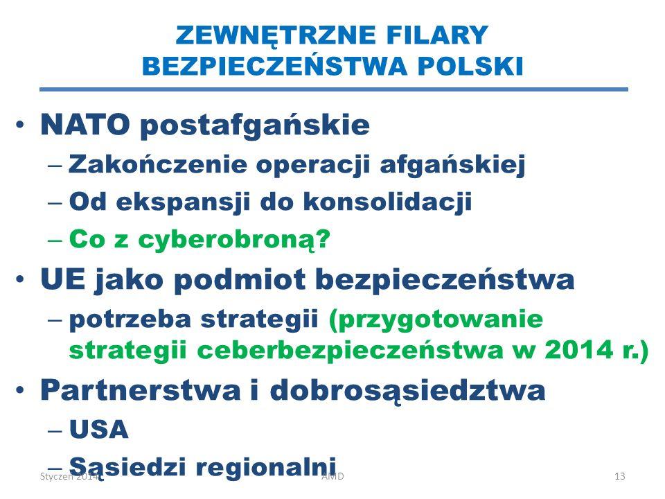 ZEWNĘTRZNE FILARY BEZPIECZEŃSTWA POLSKI
