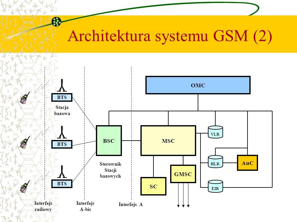 Architektura systemu GSM (2)