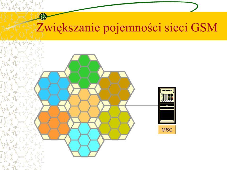 Zwiększanie pojemności sieci GSM