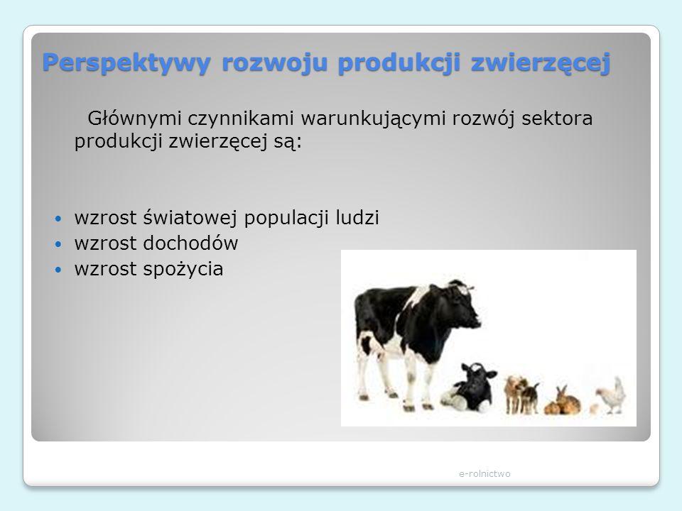 Perspektywy rozwoju produkcji zwierzęcej
