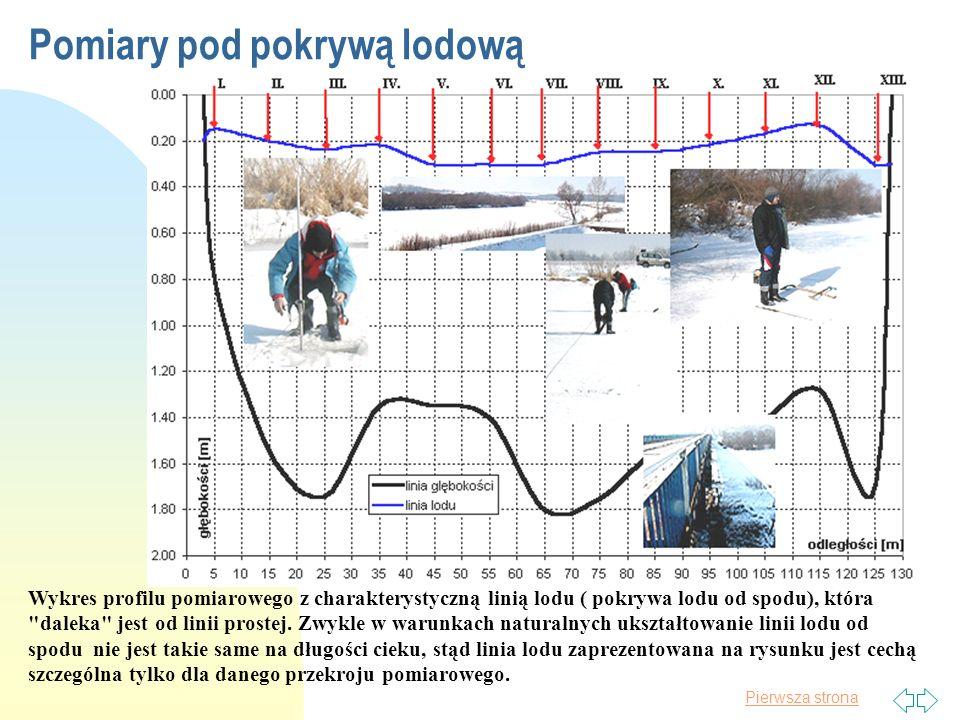 Pomiary pod pokrywą lodową