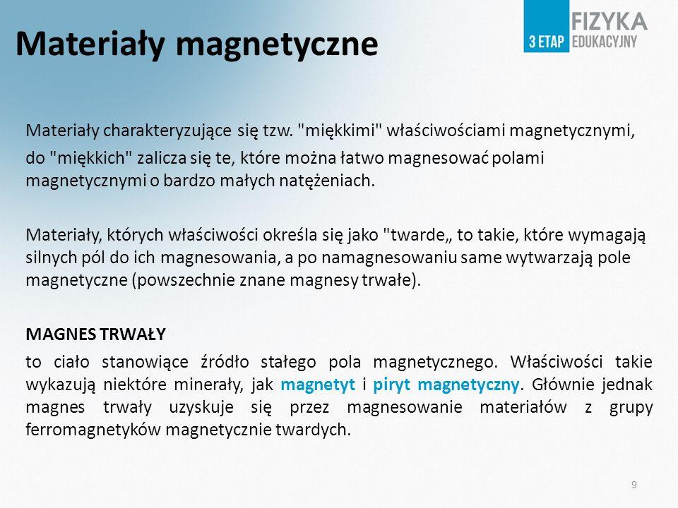 Materiały magnetyczne
