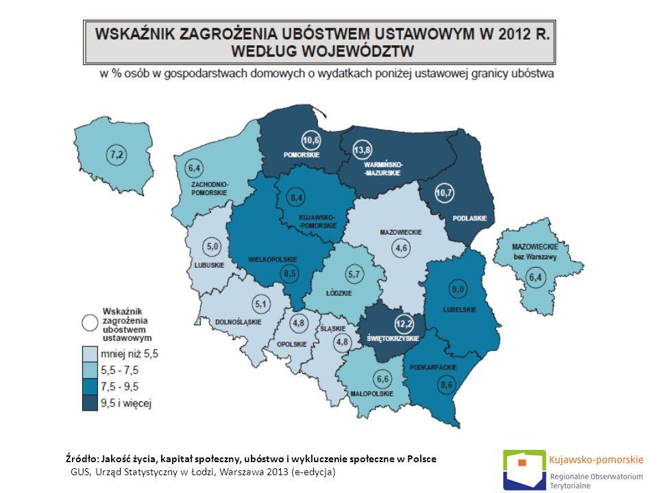 Źródło: Jakość życia, kapitał społeczny, ubóstwo i wykluczenie społeczne w Polsce