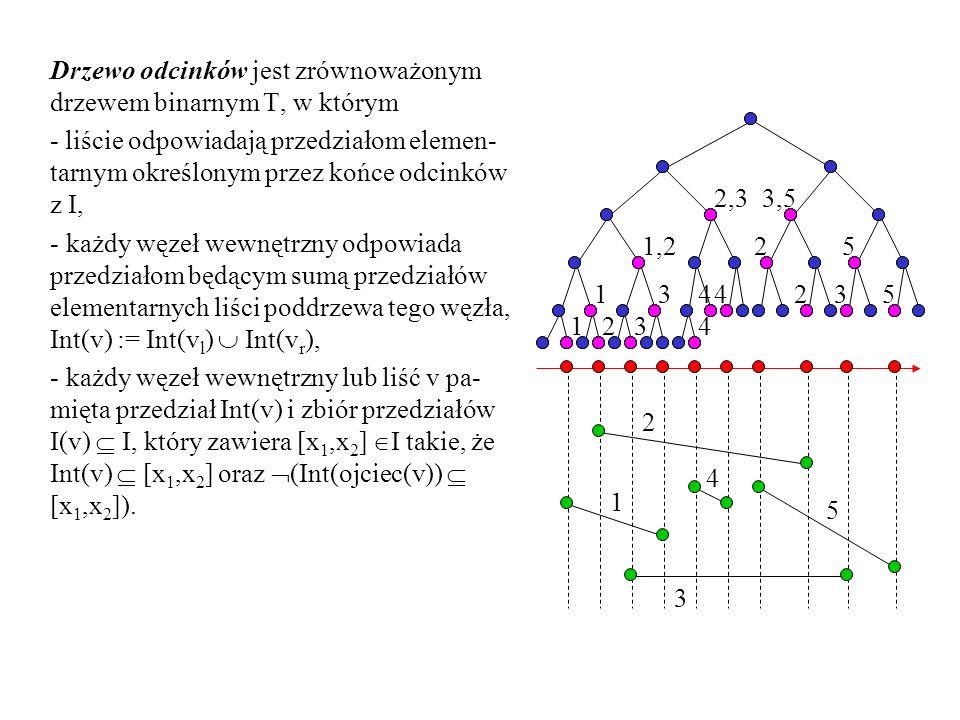 Drzewo odcinków jest zrównoważonym drzewem binarnym T, w którym