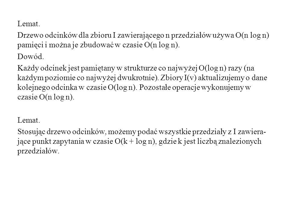 Lemat. Drzewo odcinków dla zbioru I zawierającego n przedziałów używa O(n log n) pamięci i można je zbudować w czasie O(n log n).