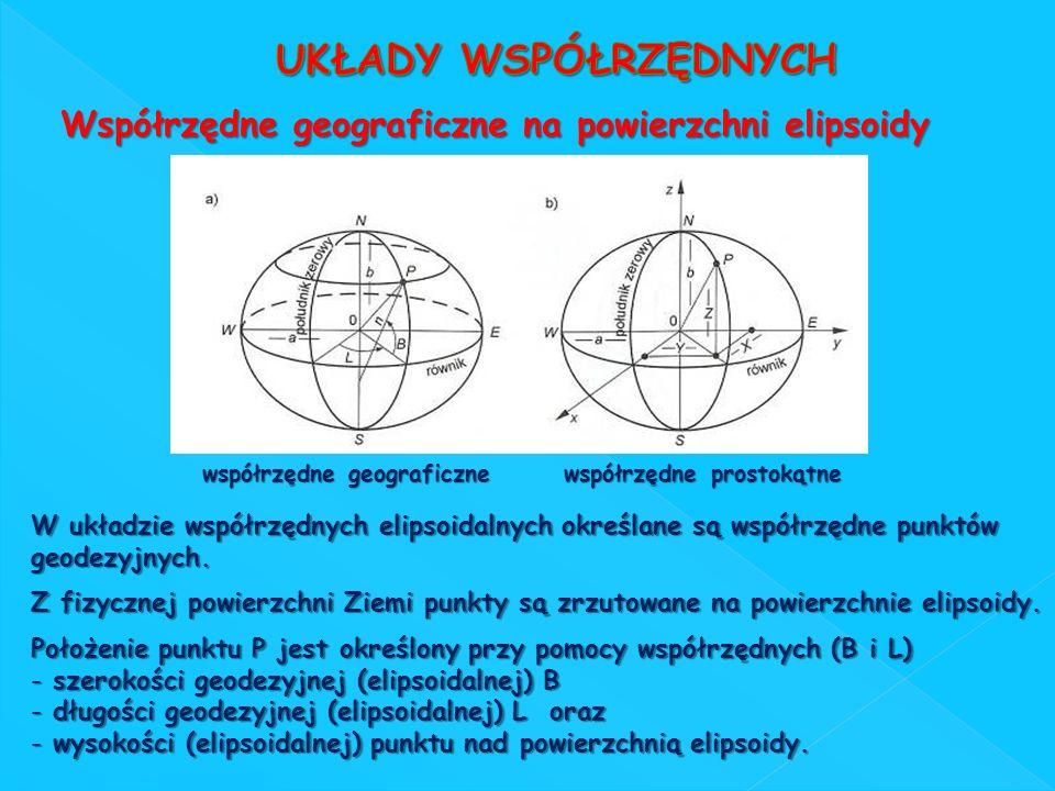 UKŁADY WSPÓŁRZĘDNYCH Współrzędne geograficzne na powierzchni elipsoidy
