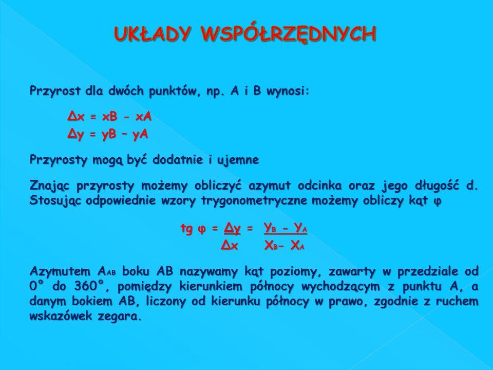 UKŁADY WSPÓŁRZĘDNYCH Przyrost dla dwóch punktów, np. A i B wynosi: