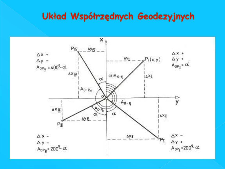 Układ Współrzędnych Geodezyjnych