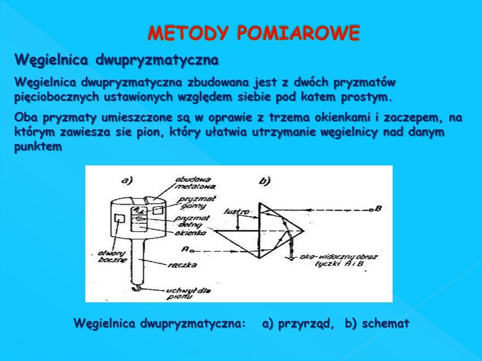 Węgielnica dwupryzmatyczna: a) przyrząd, b) schemat