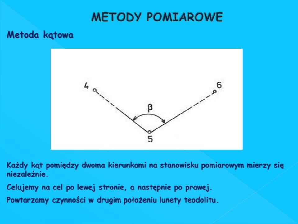 METODY POMIAROWE Metoda kątowa