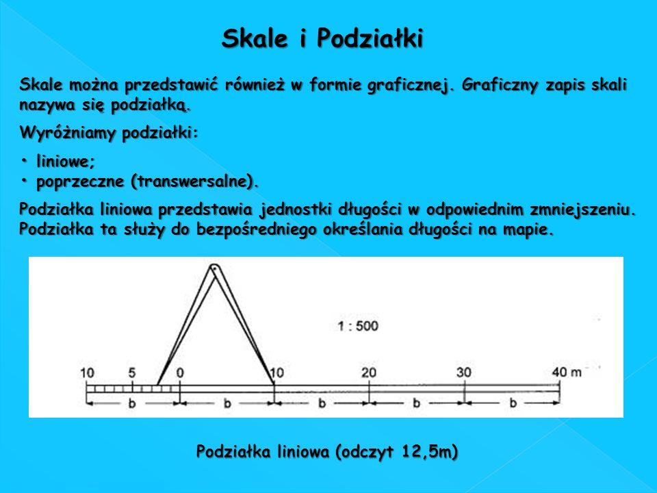 Podziałka liniowa (odczyt 12,5m)