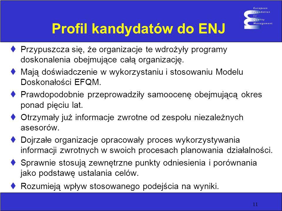 Profil kandydatów do ENJ