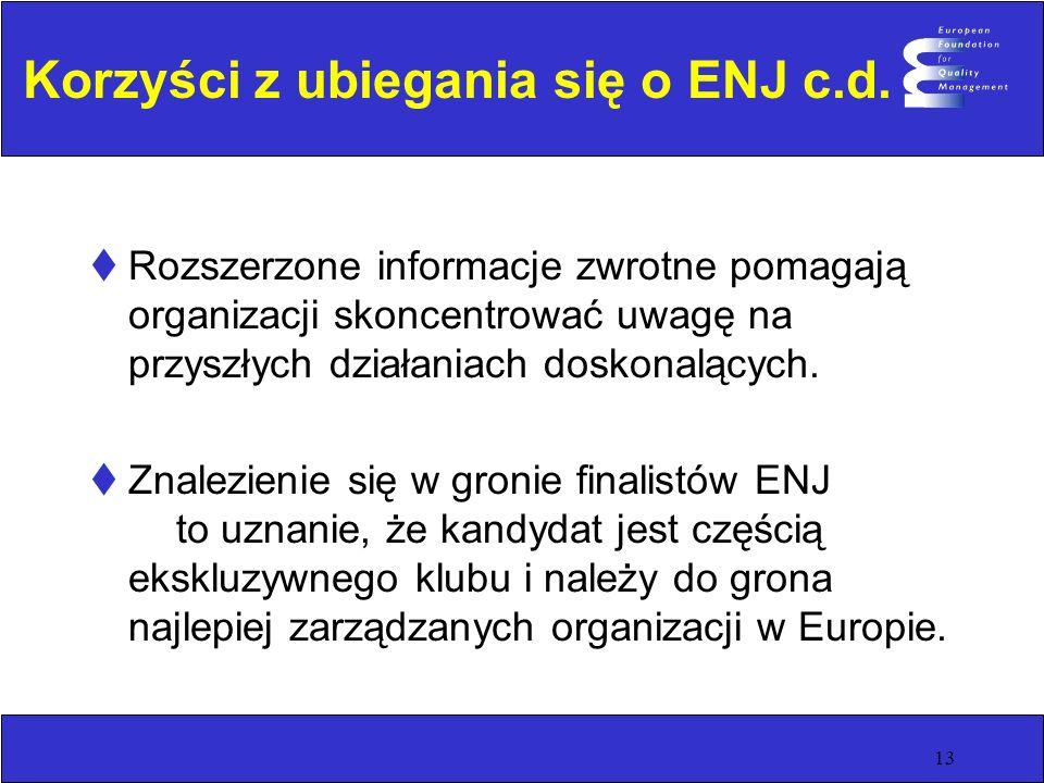 Korzyści z ubiegania się o ENJ c.d.