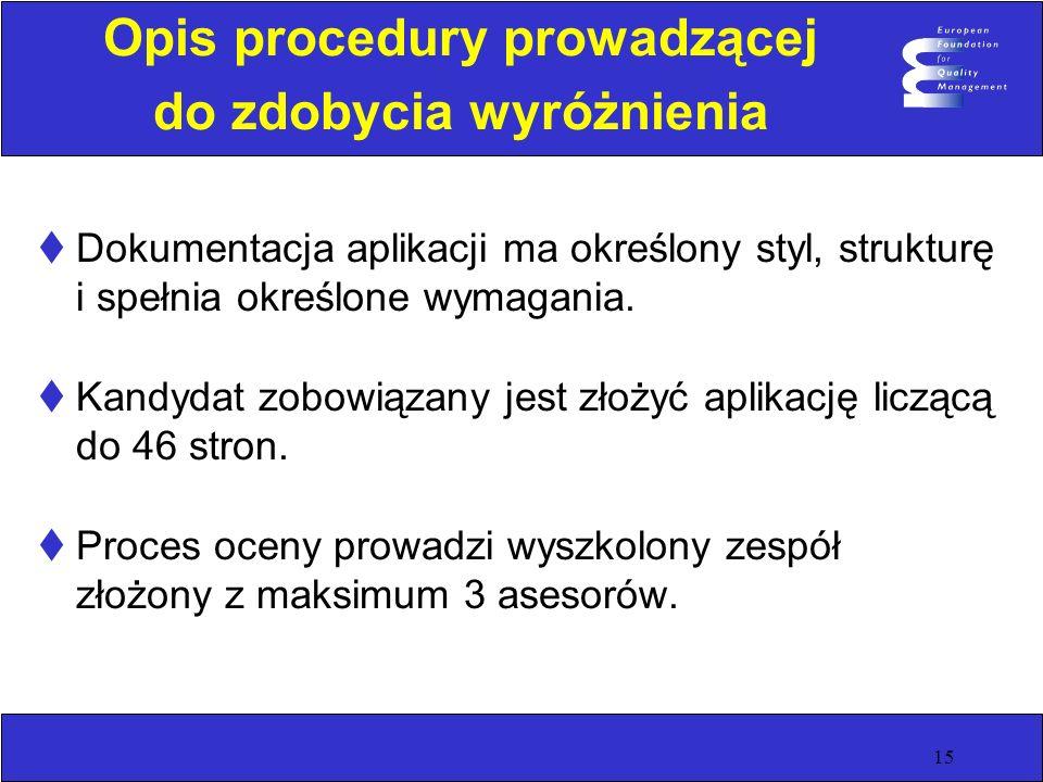 Opis procedury prowadzącej do zdobycia wyróżnienia