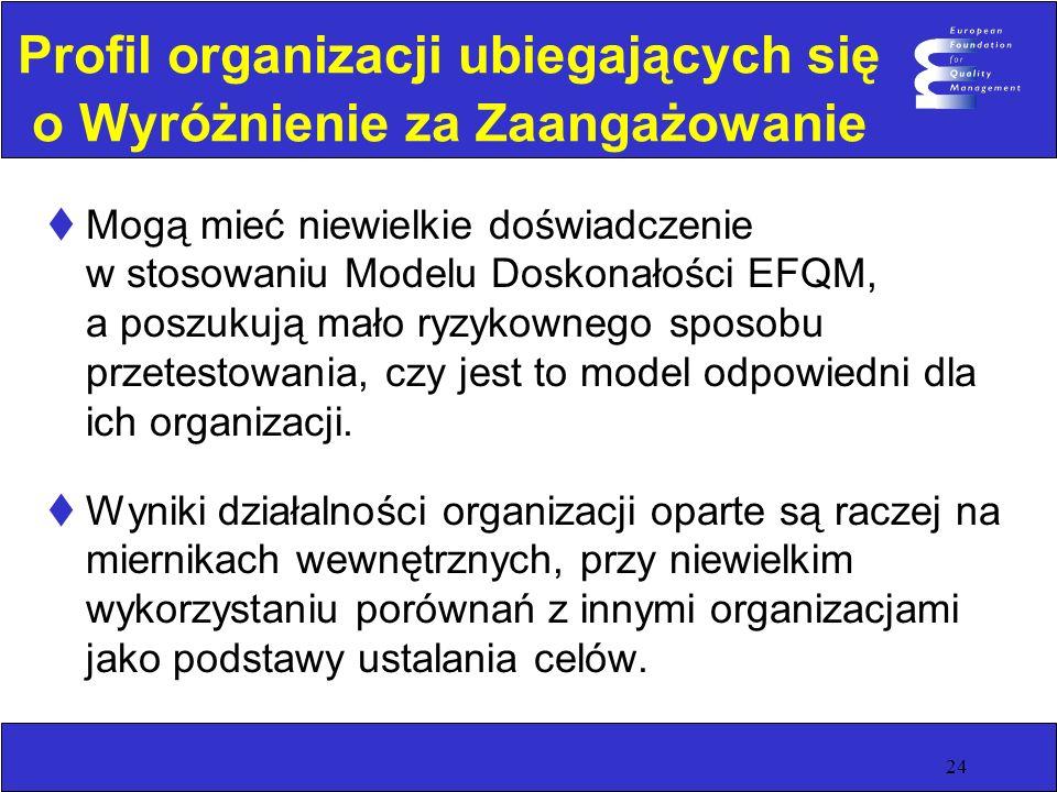 Profil organizacji ubiegających się o Wyróżnienie za Zaangażowanie