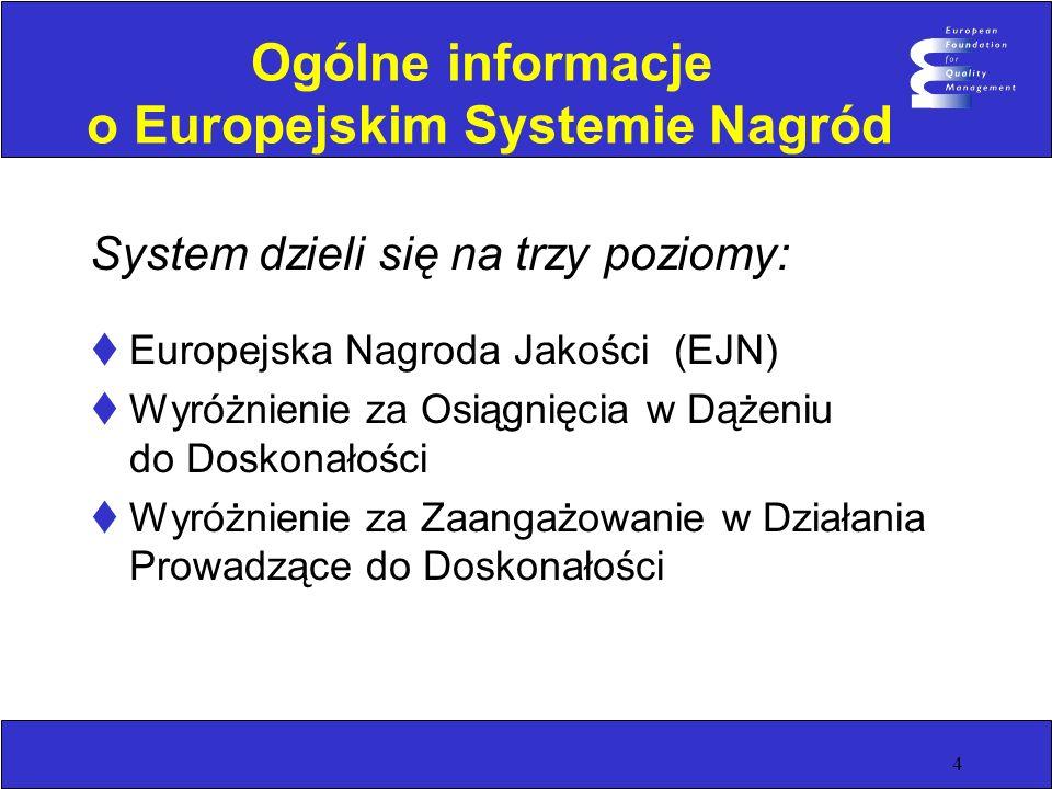 Ogólne informacje o Europejskim Systemie Nagród