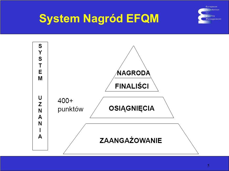 EFQM Recognition Scheme