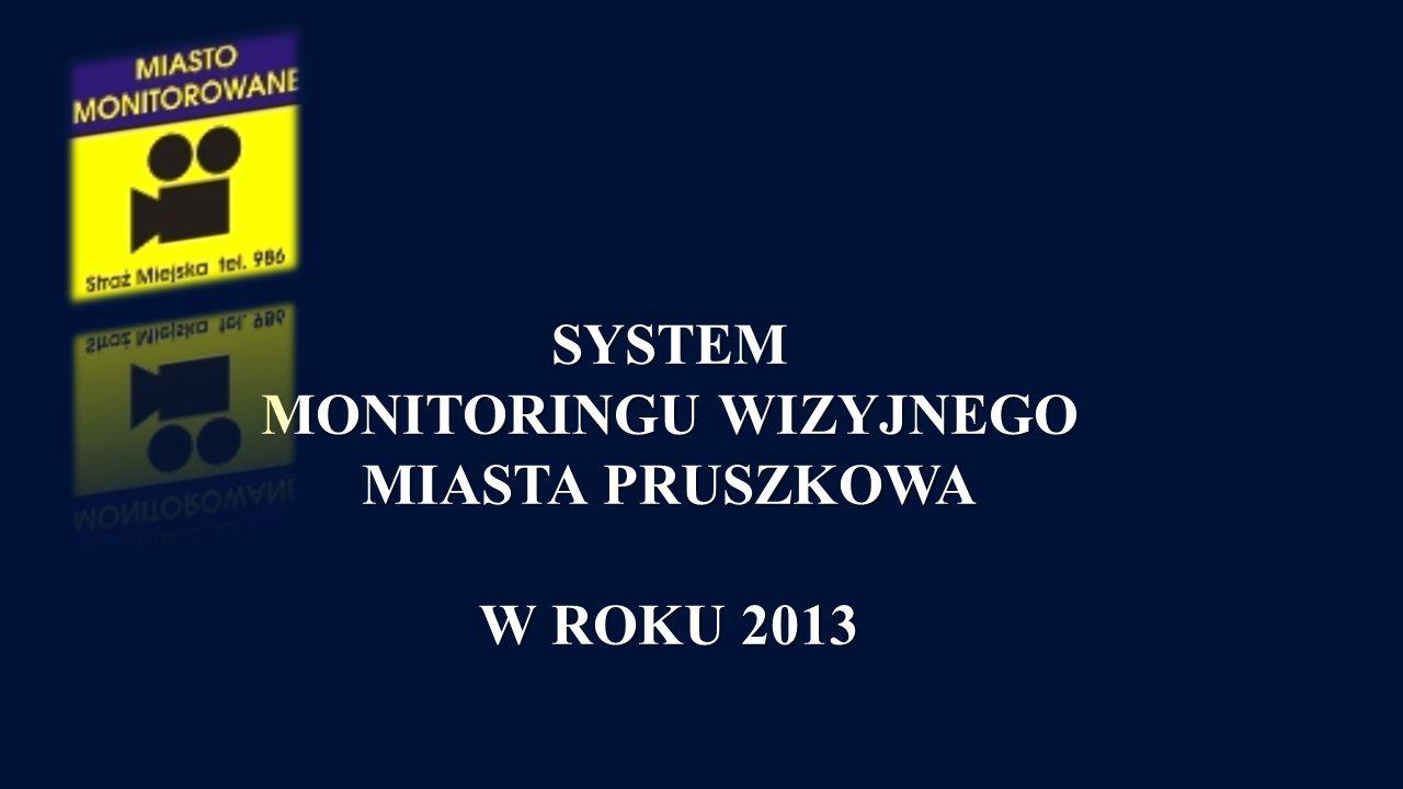 SYSTEM MONITORINGU WIZYJNEGO