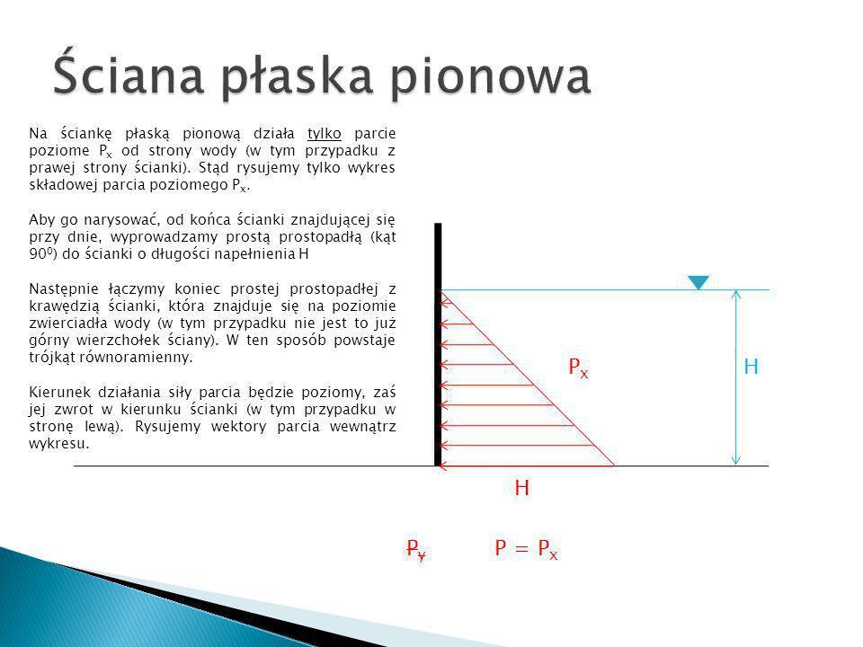 Ściana płaska pionowa Px H H Py P = Px