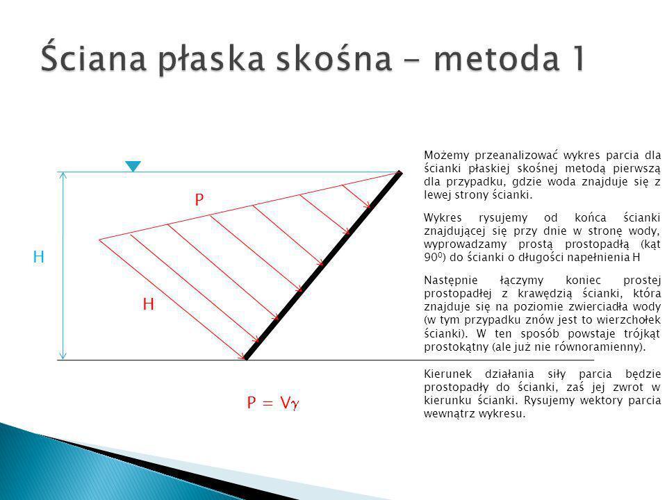 Ściana płaska skośna - metoda 1