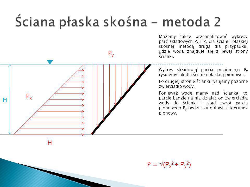 Ściana płaska skośna - metoda 2