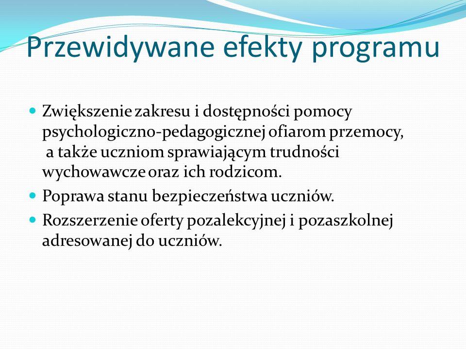 Przewidywane efekty programu