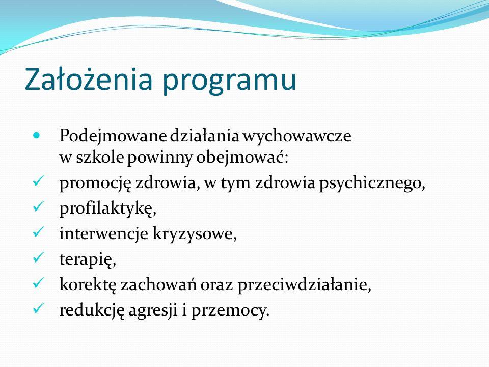 Założenia programu Podejmowane działania wychowawcze w szkole powinny obejmować: promocję zdrowia, w tym zdrowia psychicznego,