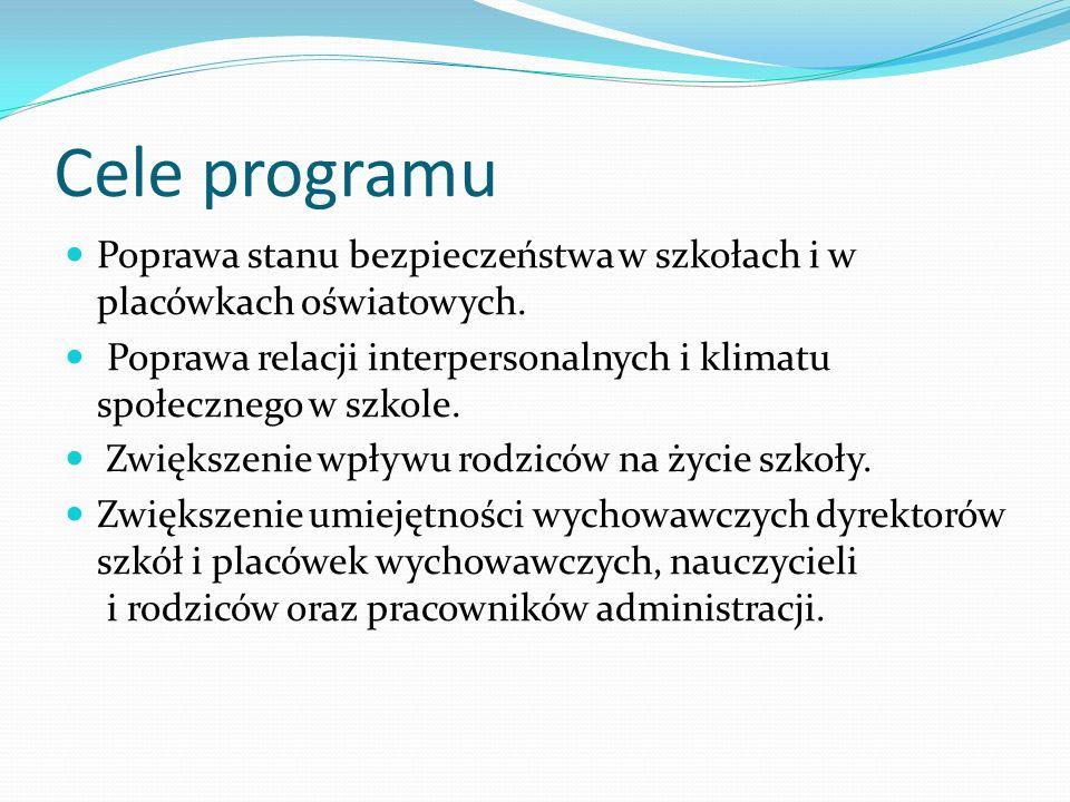 Cele programu Poprawa stanu bezpieczeństwa w szkołach i w placówkach oświatowych. Poprawa relacji interpersonalnych i klimatu społecznego w szkole.