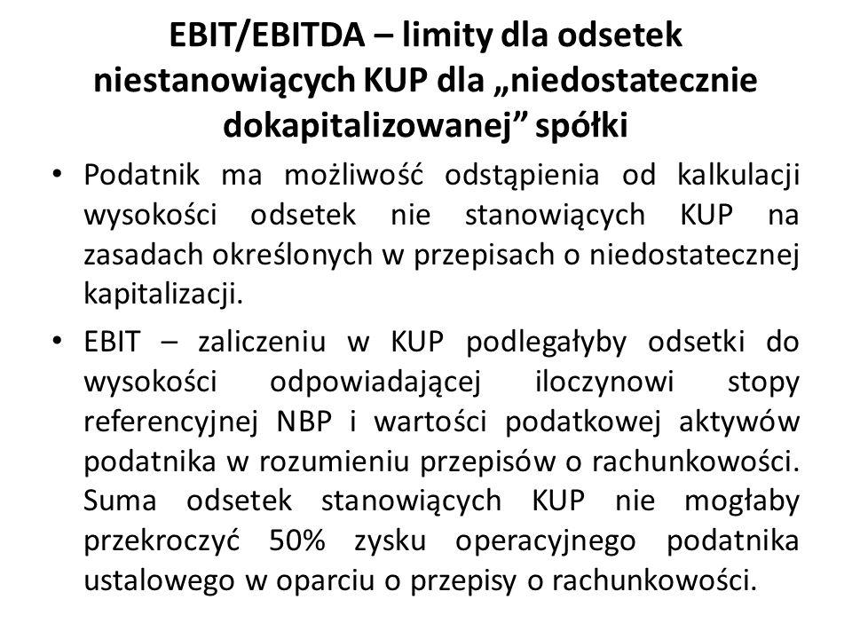 """EBIT/EBITDA – limity dla odsetek niestanowiących KUP dla """"niedostatecznie dokapitalizowanej spółki"""